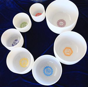 "Chakra Tuned Set of 7 Frosted Quartz Crystal Singing Bowls 8""-12"" with Chakra Design: Crystal Energy Bowls Review"