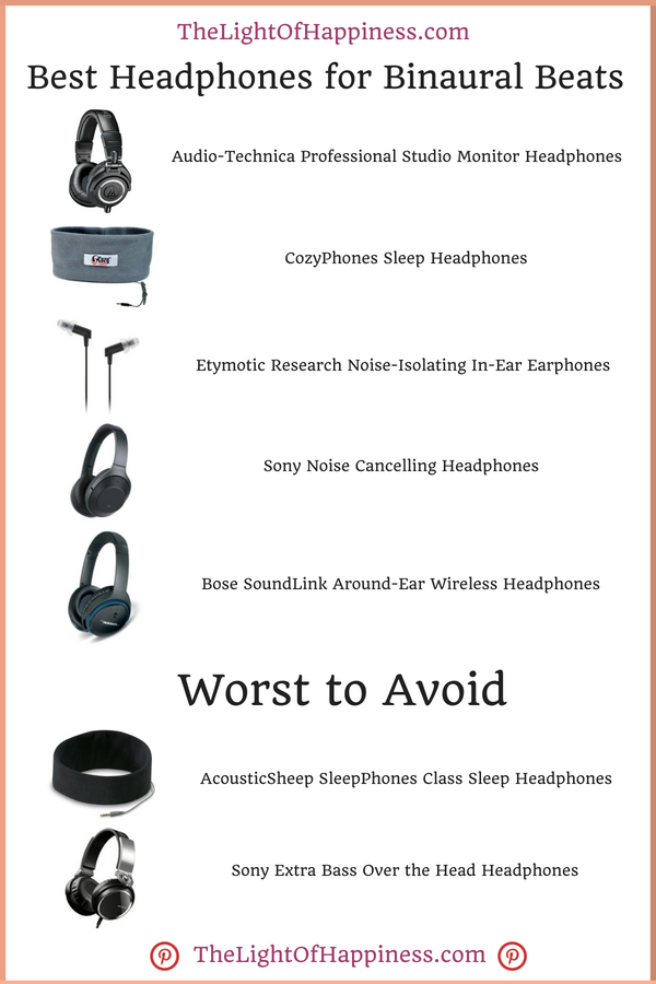 Best Headphones for Binaural Beats